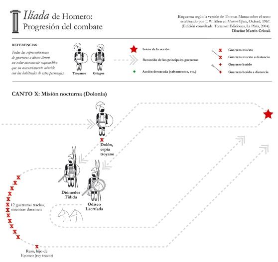 iliada-canto-x-dolonia1