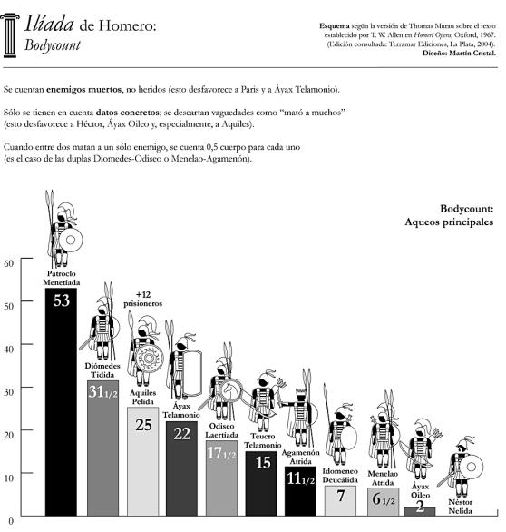 Iliada-Bodycount-1