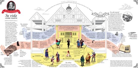 Infografia-Shakespeare-POR-MARTIN-CRISTAL