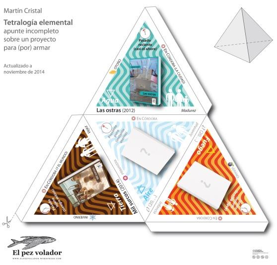 Martin-Cristal-Tetralogia-Diagrama-Progreso-2014